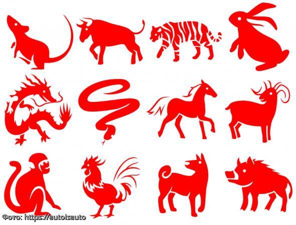 Китайский гороскоп на 13 июля 2019
