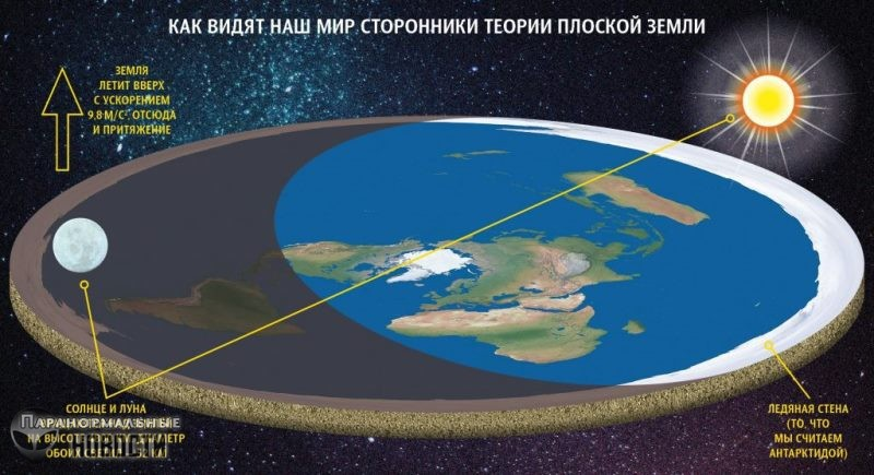 10 теорий заговора об Антарктиде | Теории заговоров | Паранормальные новости