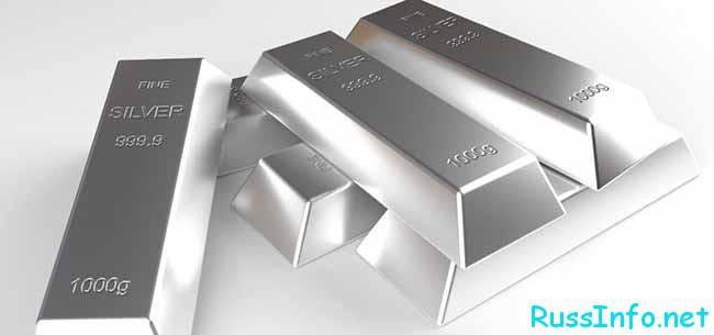Цены на серебро 2020 в России