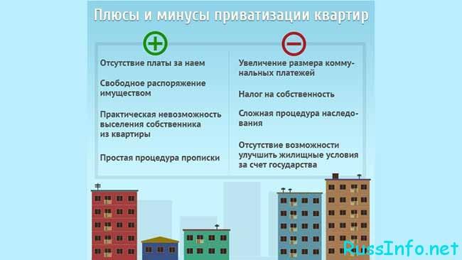 Приватизация жилья после 1 марта 2020 года