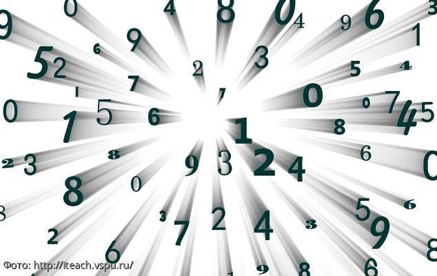 Нумерология судьбы: узнайте, что вас ждет в ближайшем будущем
