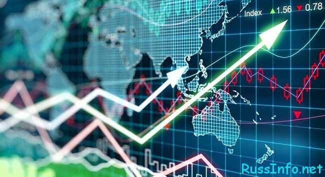 Прогноз ВВП на 2020 год