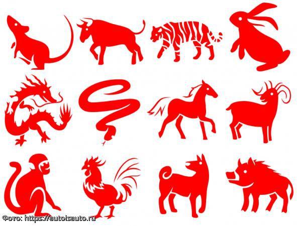 Китайский гороскоп на 31 июля 2019