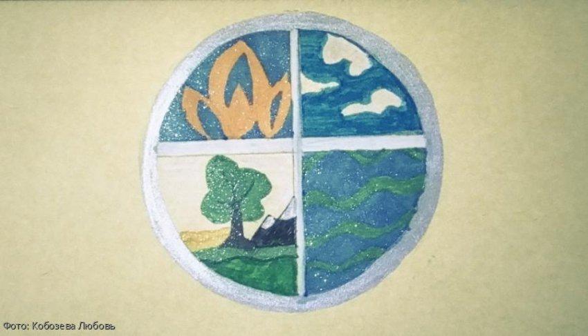 Гороскоп на 14 июля для стихий Огня и Воздуха