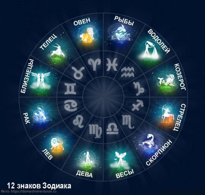 Гороскоп на неделю с 22 по 28 июля для всех знаков Зодиака