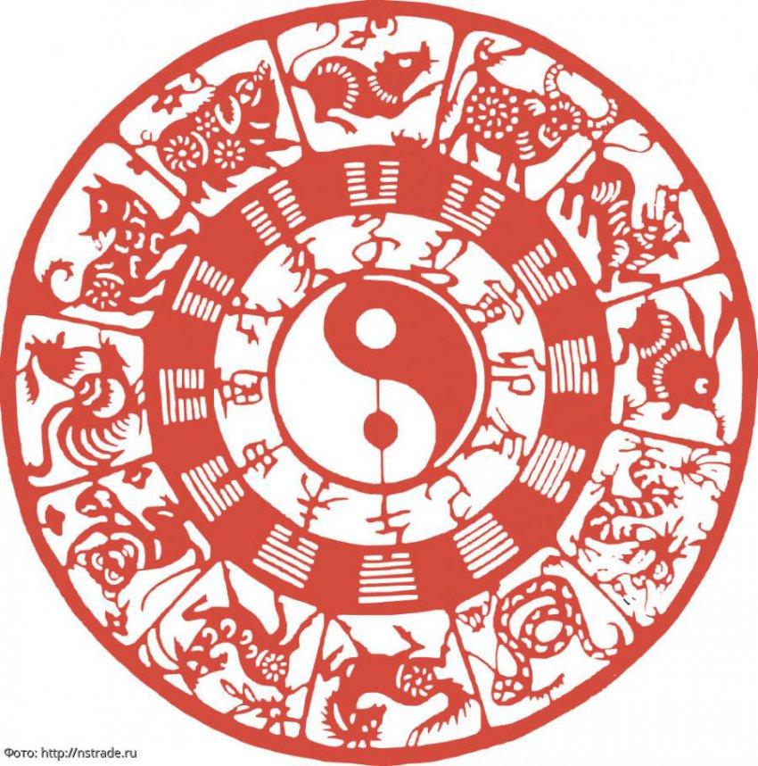 Китайский гороскоп на 23 июля 2019