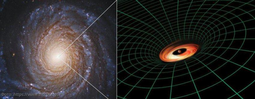 Рядом с черной дырой обнаружен вращающийся тонкий диск материи