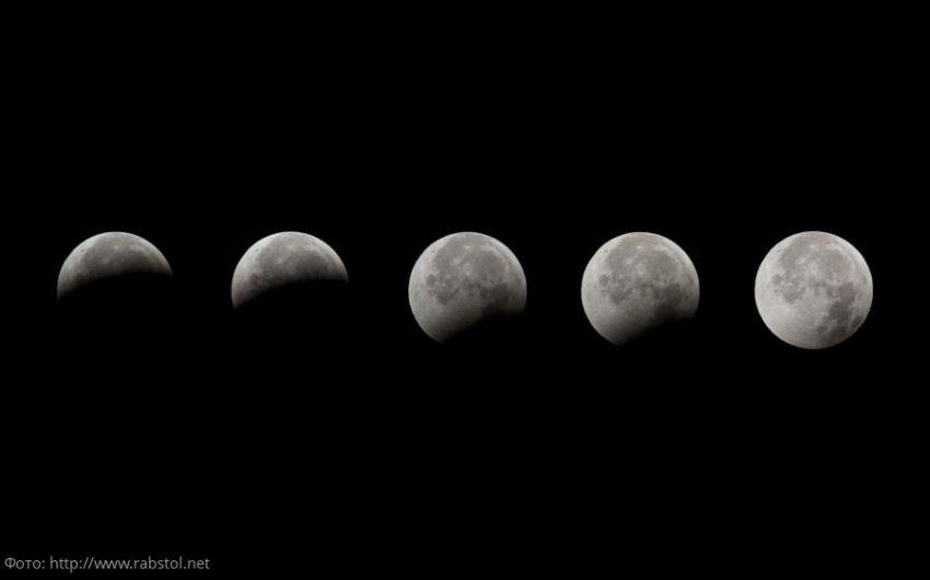 Лунный финансовый прогноз с 25 по 31 июля