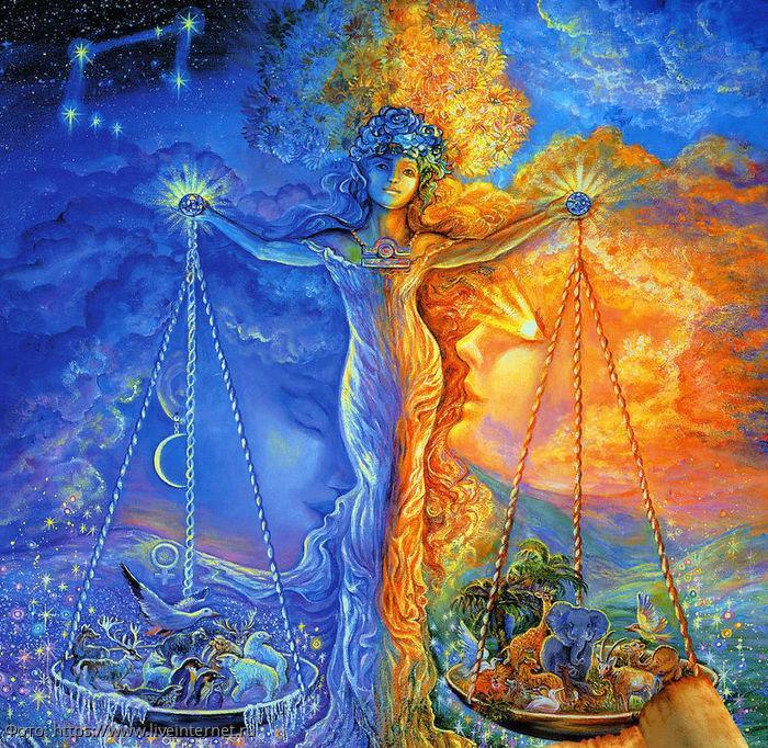 Гороскоп на 3 августа для знаков зодиака стихии Огня и Воздуха