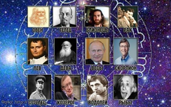 Прошлые жизни наших современников согласно их знакам зодиака