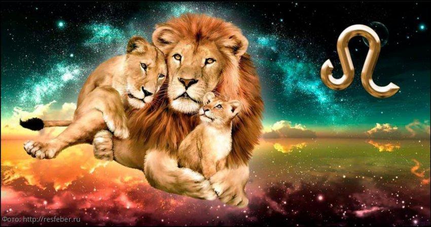 Сентябрь: Прогноз для Львов на первый осенний месяц
