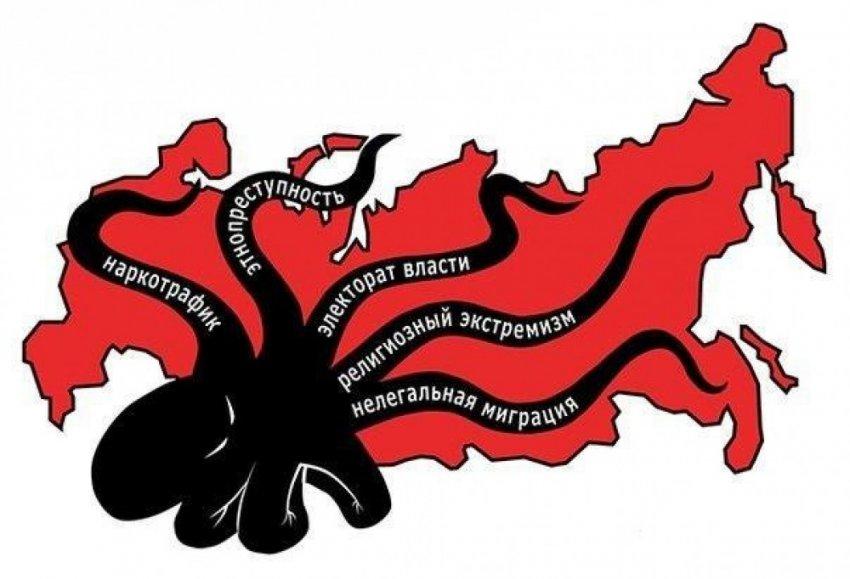 99 фактов-признаков геноцида в России