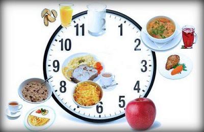 Частые приемы пищи – путь к сахарному диабету и старению