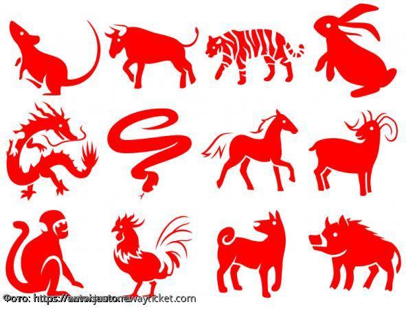 Китайский гороскоп на 21 октября 2019 года