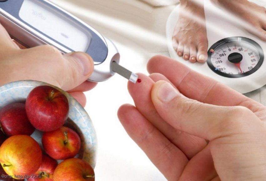 Семь признаков развития сахарного диабета
