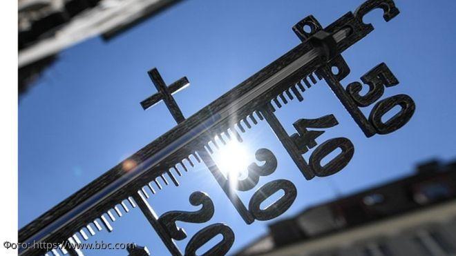Самый жаркий день за 100 лет: в Крыму зафиксирована аномально теплая осень