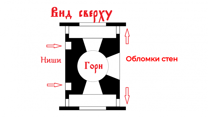 Металлургия древности. Часть I. Доменная печь в Истье