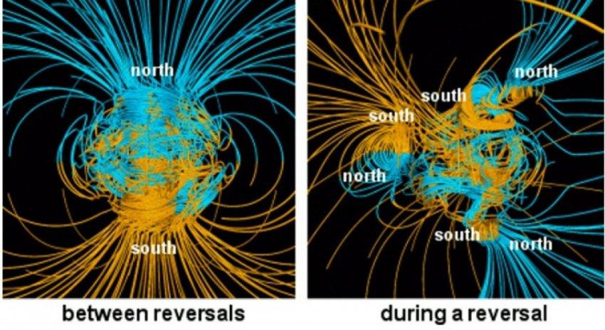 Переворот магнитных полюсов и катастрофические последствия для жизни
