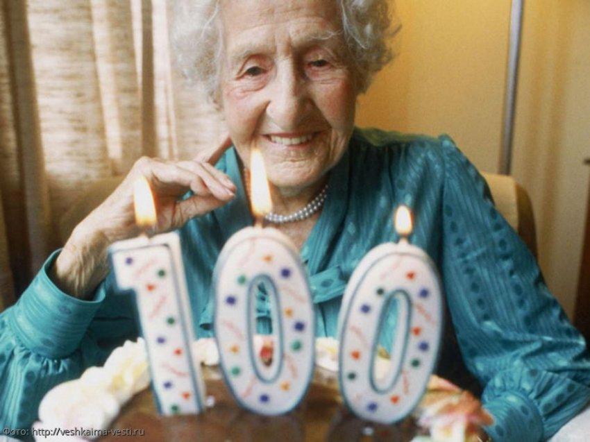 Четыре имени, носители которых чаще всего становятся долгожителями