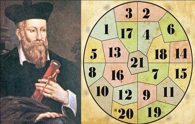 Гадание по кругу Нострадамуса: задай любой вопрос и получи на него ответ