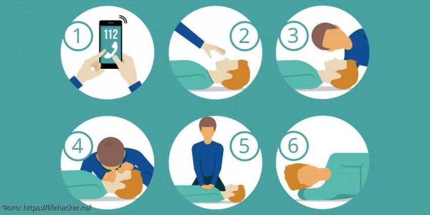 Оказание первой помощи пострадавшим в дтп: алгоритм доврачебной помощи