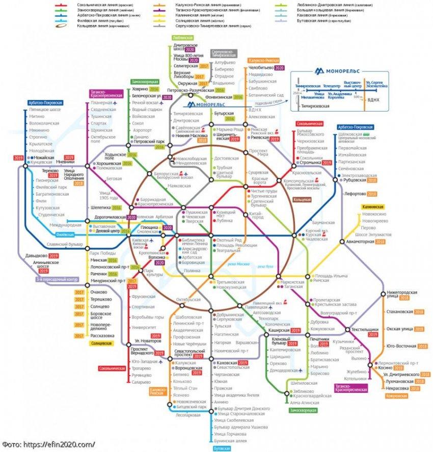 Схема метро Москвы 2020