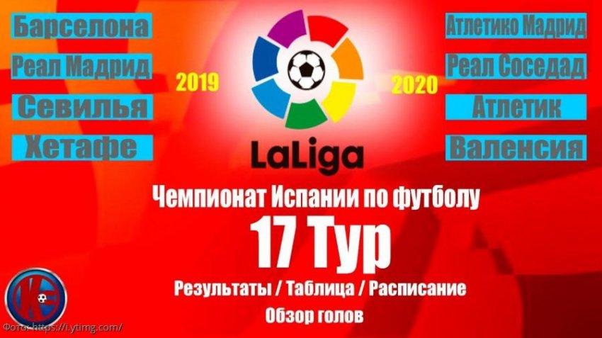 Ла лига 2019/2020 турнирная таблица и расписание матчей на март