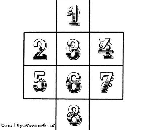 Тест на сообразительность: переставьте числа в квадратах согласно требованию