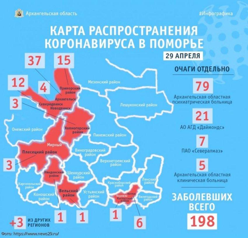6 из 19 районов Поморья «пали жертвами» коронавируса