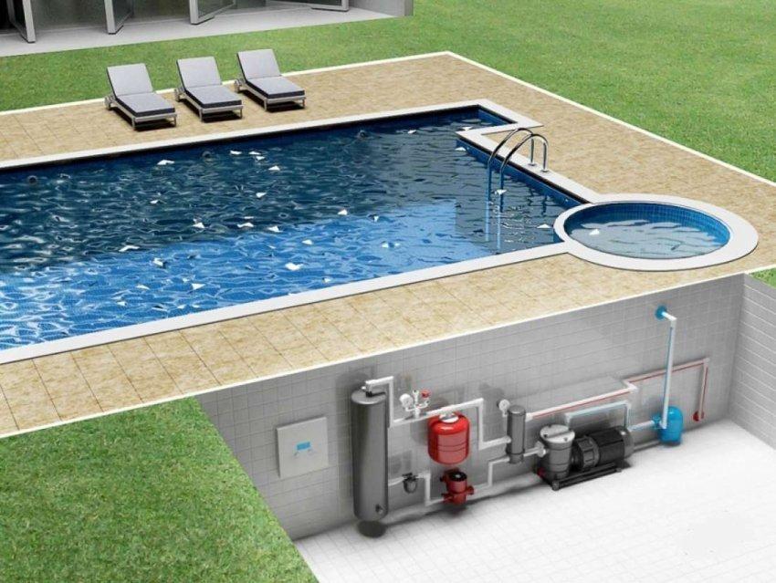 Обзор на лучшие дренажные насосы для бассейна