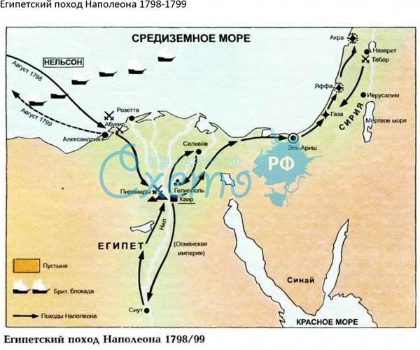 Про поход Наполеона в Египете