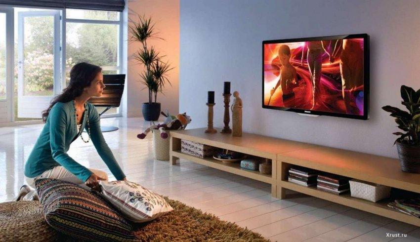 Телевизоры по диагонали 37-43 дюйма (94-109 см). Топ лучших предложений