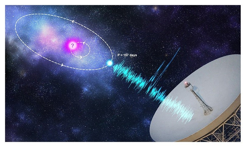 Крымский телескоп принял сигнал из космоса