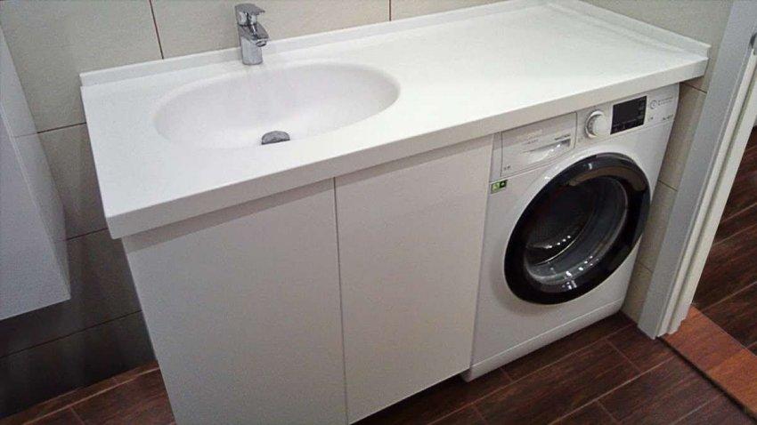 Узкие стиральные машины. Топ лучших предложений