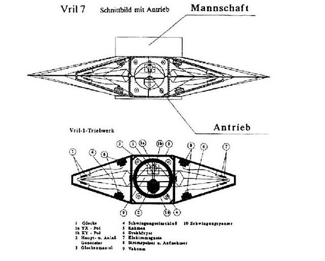 Таинственный австрийский изобретатель, создавший для нацистов летающий диск - Паранормальные новости