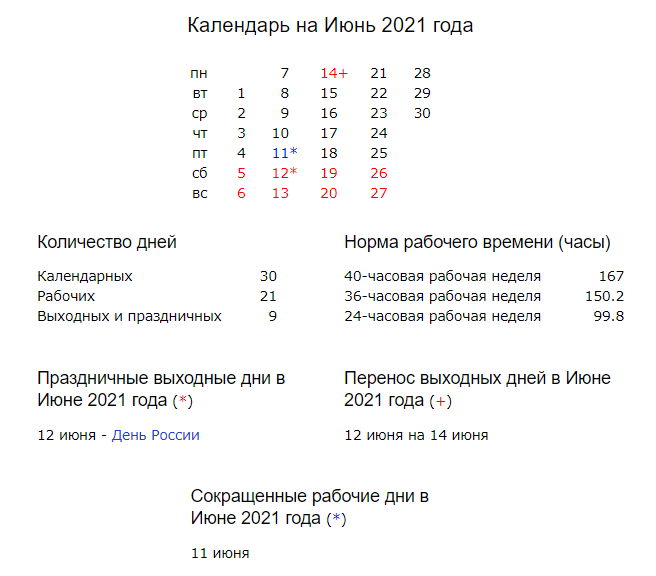 Как изменился производственный календарь в июне 2021 года, в связи с нерабочими днями в Москве