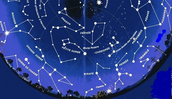 Звёздное небо, топ фактов о созвездиях