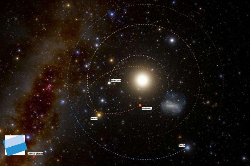 Астрономы из чилийской обсерватории запечатлели самый быстрый астероид в Солнечной системе