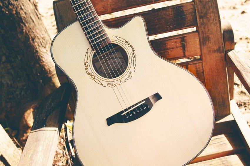 Топ 10 акустических гитар до 20 000 рублей